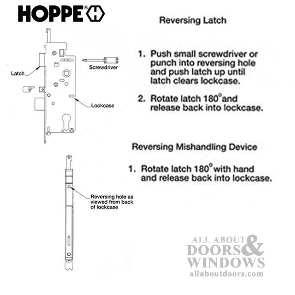 Hoppe Mortise Lock For Caradco Norco Weathershield Biltbest