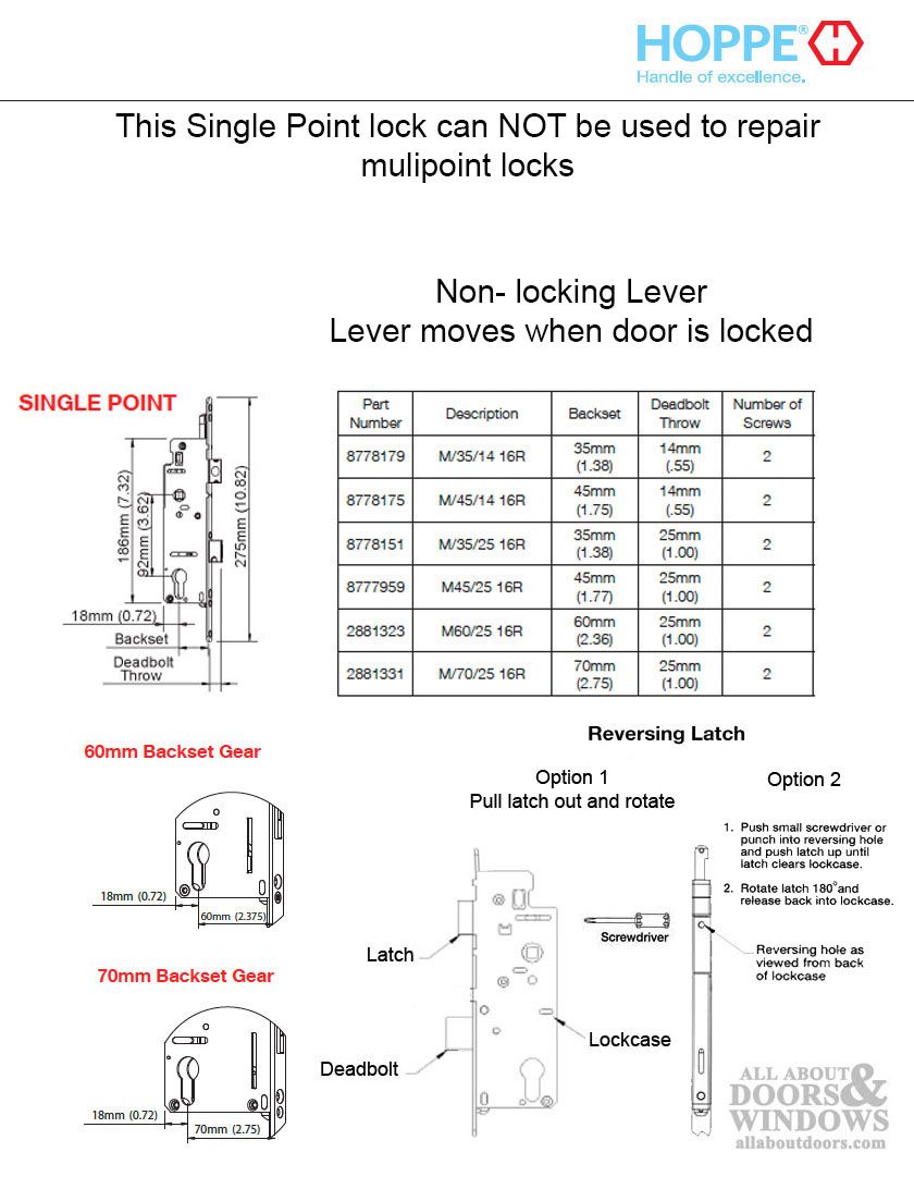 Hoppe Mortise Lock Manual Gear Single Point With 1 Inch