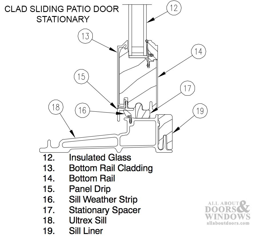 Sliding Glass Door Threshold Detail Sliding Door Designs