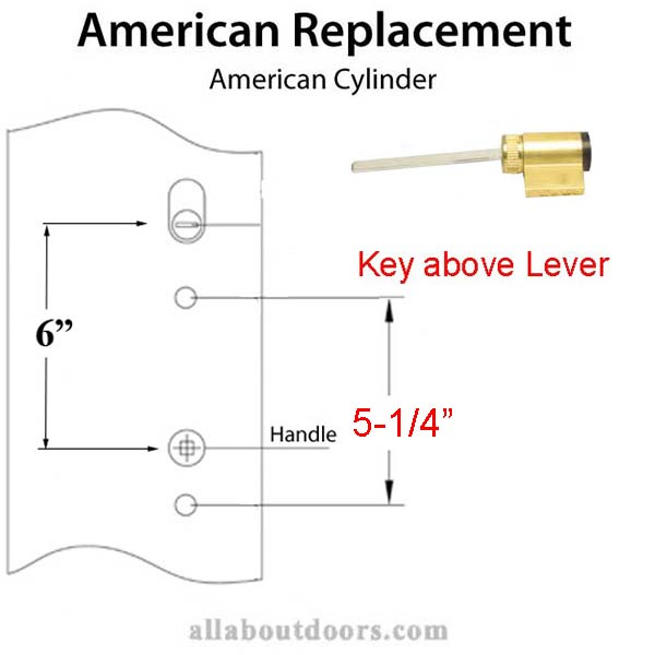 5-1/4 Screw Holes, Key Above Lever - Trilennium