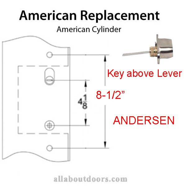 8-1/2 Screw Holes, Key Above Lever - Andersen