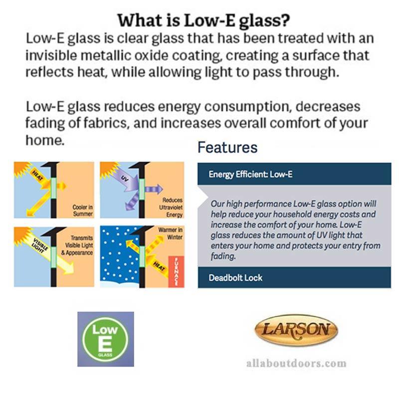 Larson Classic Fullview Storm Door 360 Nv Low E Glass