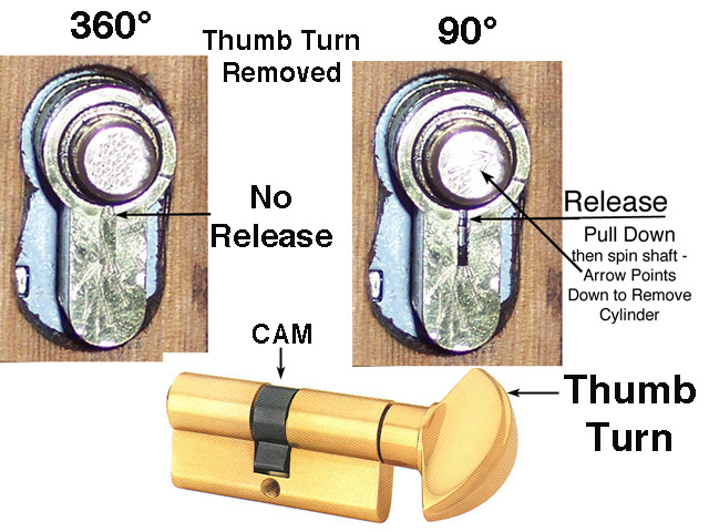 35 5 45 5 Ces 90 Euro Profile Cylinder Lock Offset