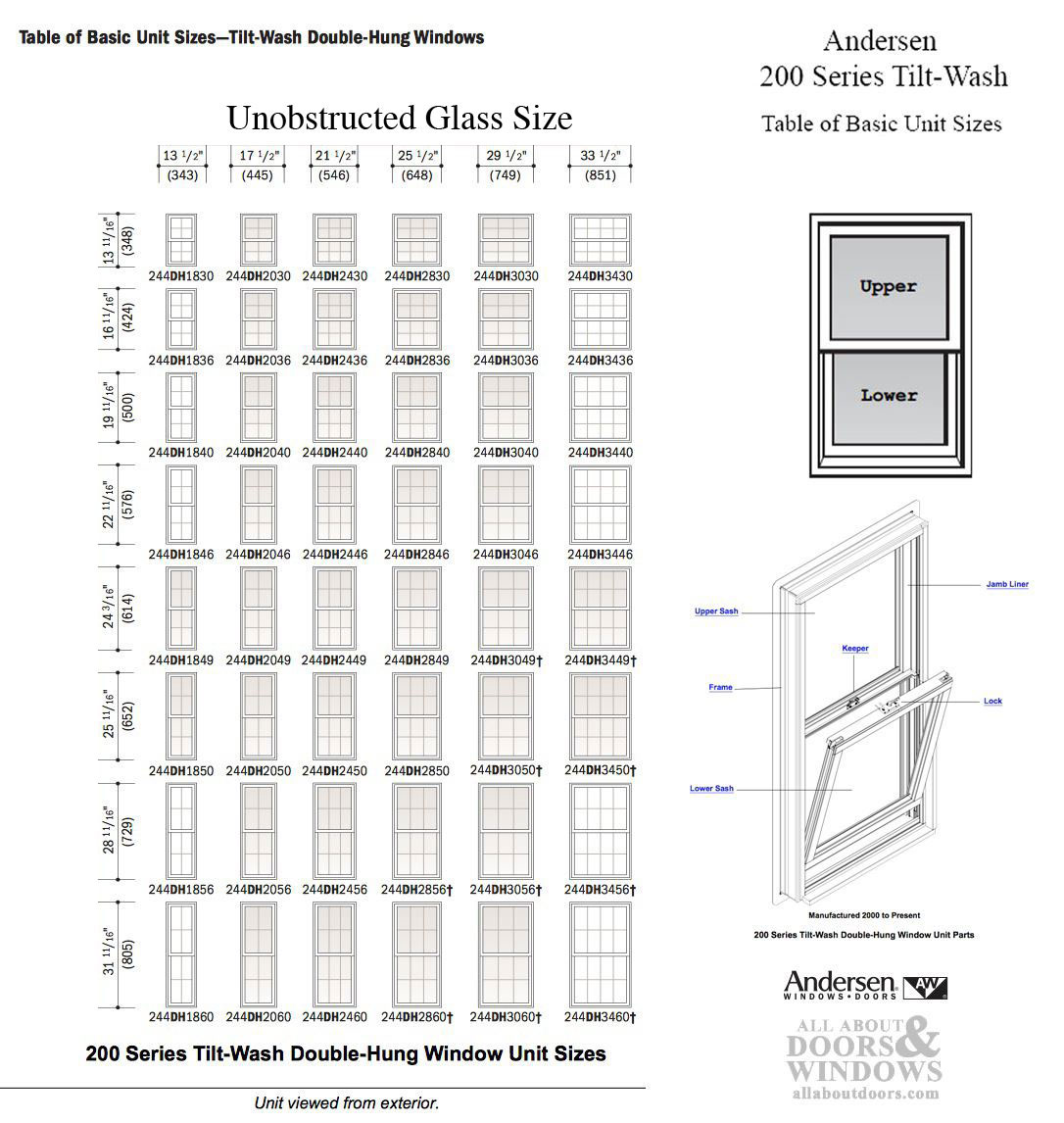Andersen 200 series tilt wash double hung window sash for Andersen 400 series prices