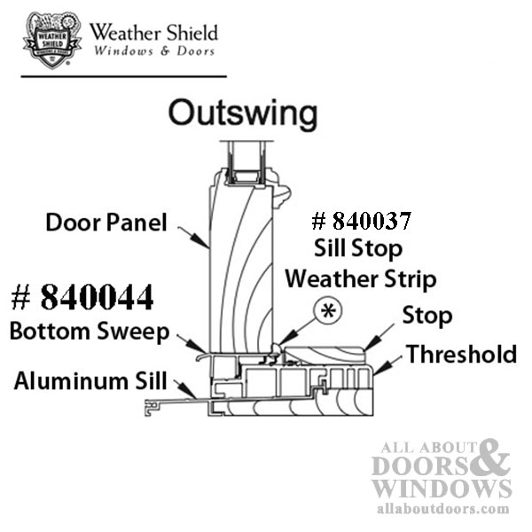 Door bottom sweep, Weathershield Outswing # 5027