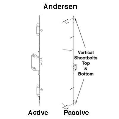 Andersen Active Multipoint Lock Fwh68 Door Stainless Steel