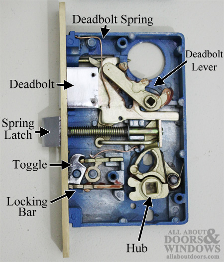 How To Rehand Mortise Lockset