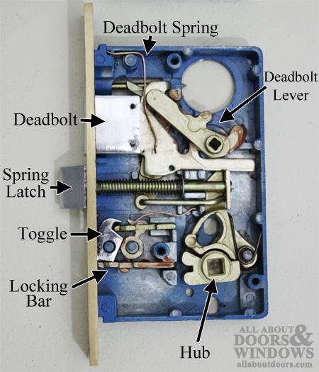 How To Rehand Mortise Lockset