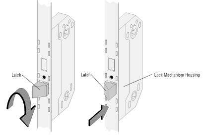 Lock Mechanism Handing Change For Frenchwood Hinged Doors