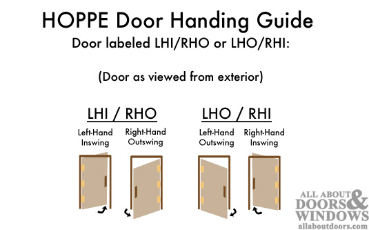 Incroyable Turn Clockwise To Move Door Closer To Hinge Side Of Door Frame; Turn  Counter Clockwise To Move Door Away From Hinge Side.