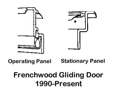 Making Sense Of Andersen Gliding Door Weatherstrip By
