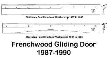 Making Sense Of Andersen Gliding Door Weatherstrip