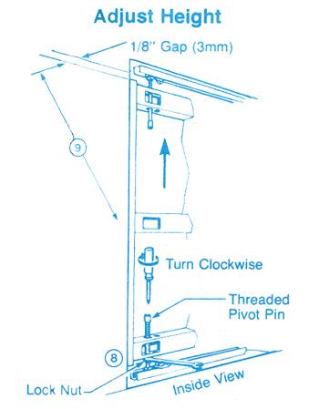 How To Install Float Away Bifold Doors