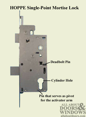 How To Drill Out A Hoppe Mortise Lock If The Dead Bolt