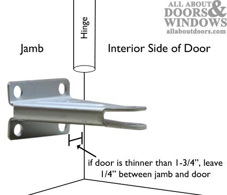 Installing and Adjusting Pneumatic Storm Door Closer