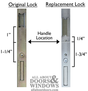 How To Replace A Gu Ferco Multipoint Lock In A Pella Door