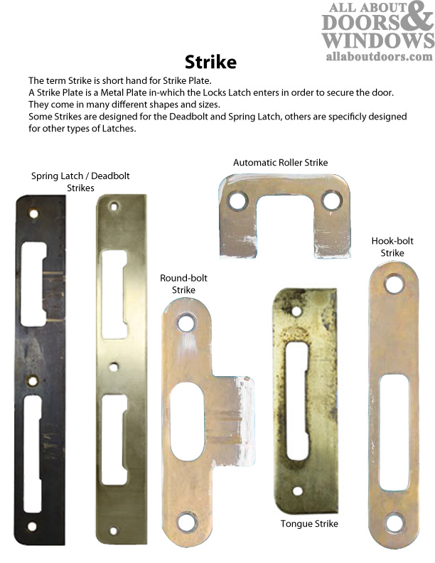 Replacing A Fuhr Hook Version Multipoint Lock With A Hoppe