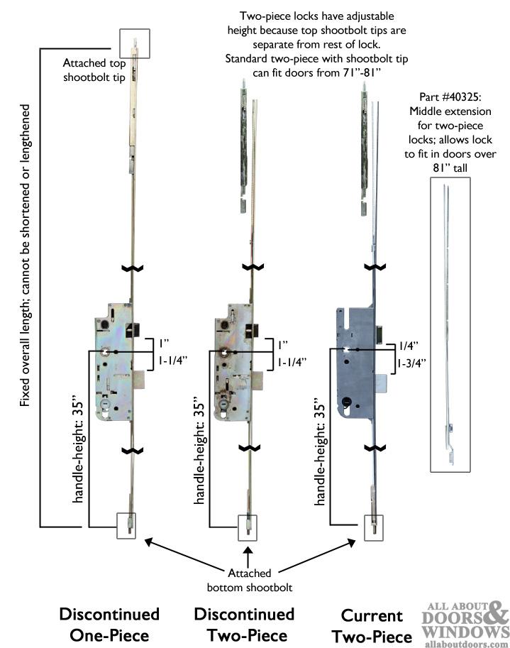 how to replace a gu ferco multipoint lock in a pella doordiagram below illustrates differences pella door lock