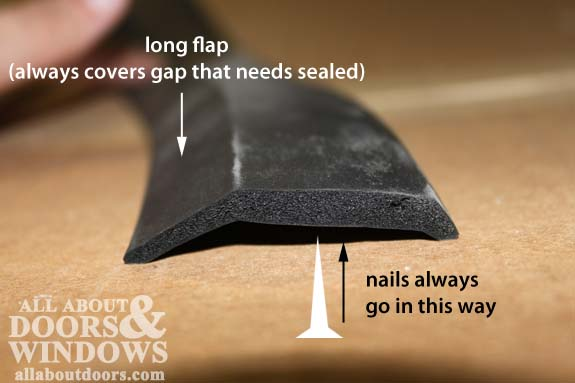 Garage Door Bottom Seal Weatherstrip Installation on
