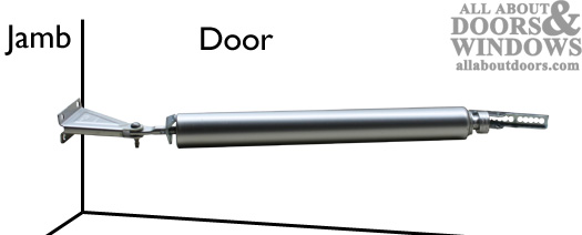 Automatic Screen Door Closer Droughtrelief Org