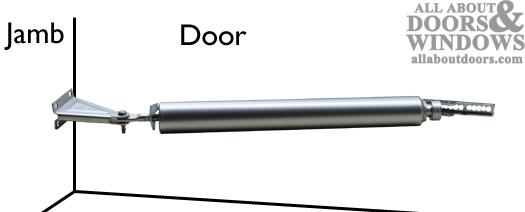 Door Closer Storm