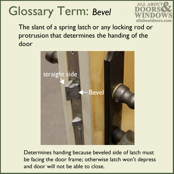 Multipoint Lock Glossary Of Terms
