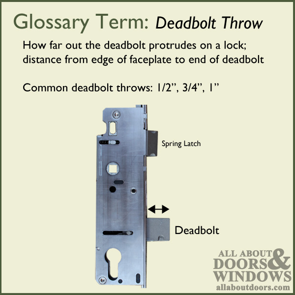 Multipoint-Lock-Glossary-of-Terms