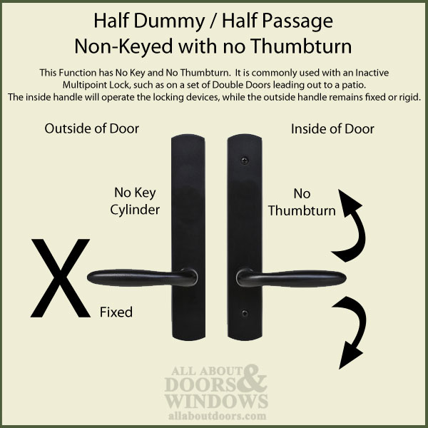 Half Dummy / Half Passage: Non Keyed With No Thumbturn: This Function Has  No Key And No Thumbturn. It Is Commonly Used With An Inactive Multipoint  Lock, ...