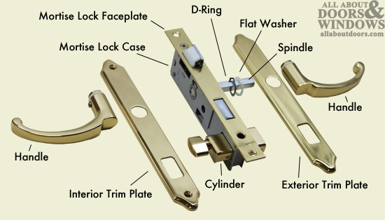 Mortise Lock Conversion