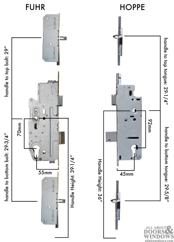 compare fuhr hoppe multipoint lock