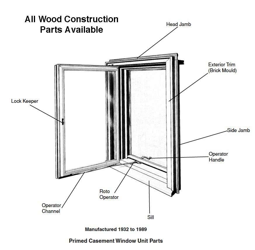 Window Screen Primed Casement N5 16 13 16 X 60 7 8 Stone