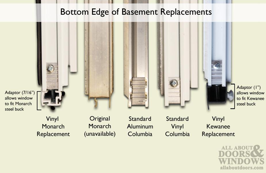 Anderson Replacement Windows >> Kewanee C-310A-K-36 Aluminum Basement WINDOW Insert, Dual Pane Glass