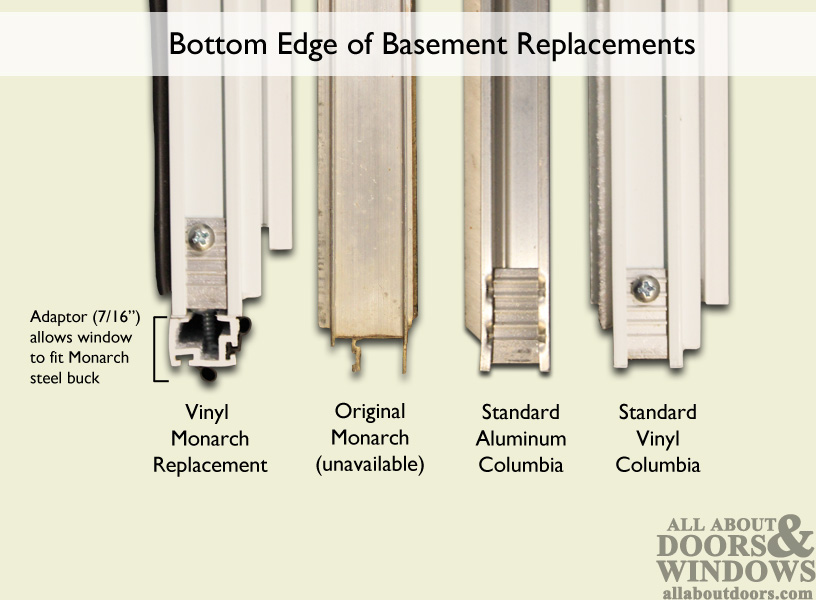 Basement Window Inserts Basement Window Insert Replacement
