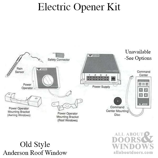 Andersen Skylight Parts Skylight Replacement Parts