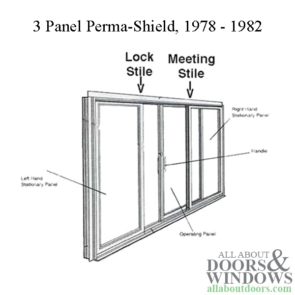 Magnificent Andersen Window Perma Shield Gliding Door Stationary Door Handles Collection Olytizonderlifede