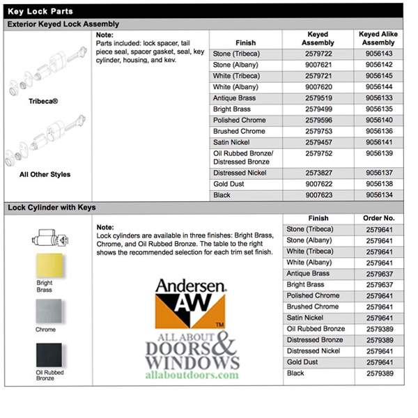Andersen Keyed Lock Cylinder With Housing Fwh Hp Brass