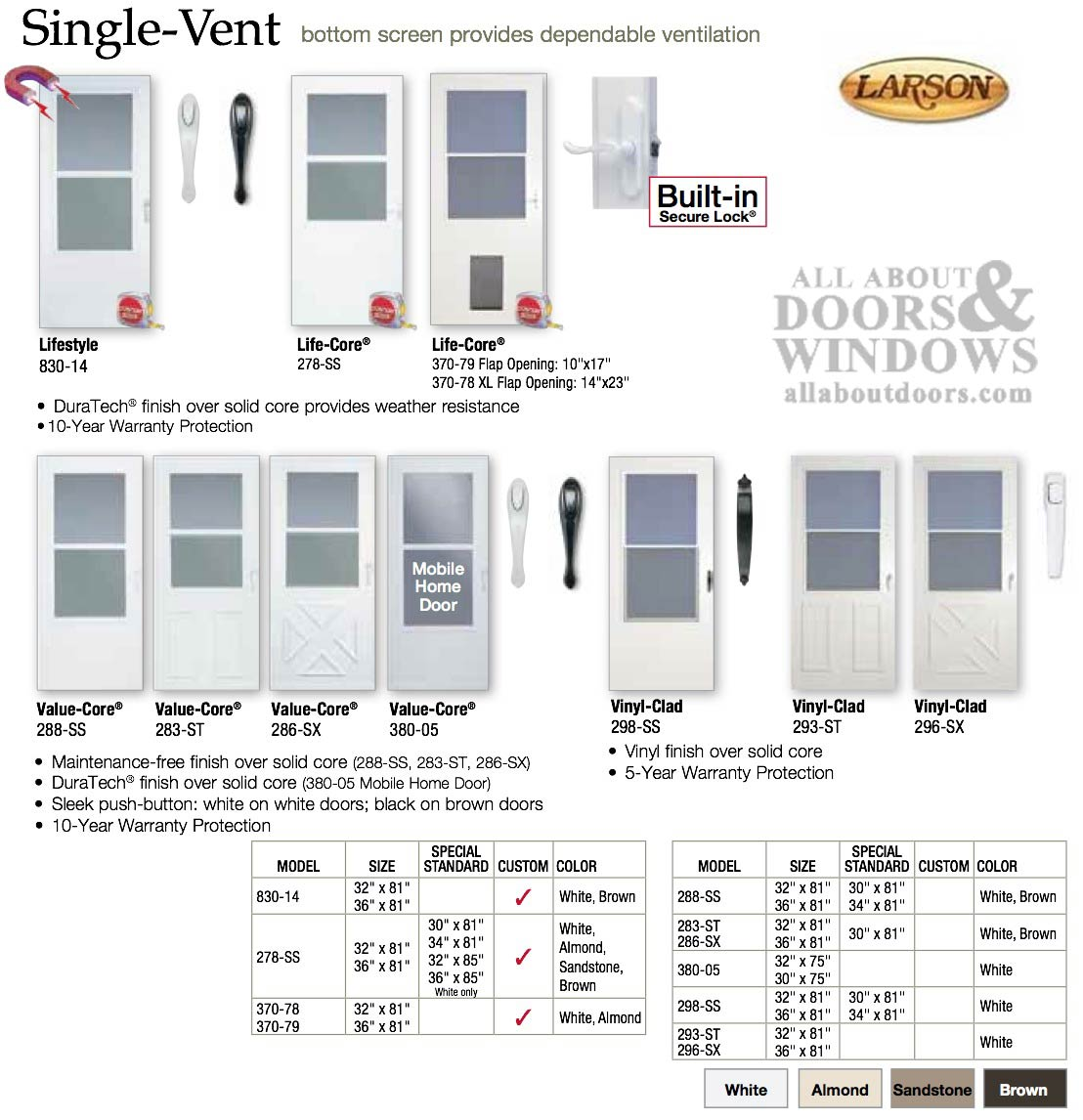 Larson Value Core Traditional Self Storing Storm Door