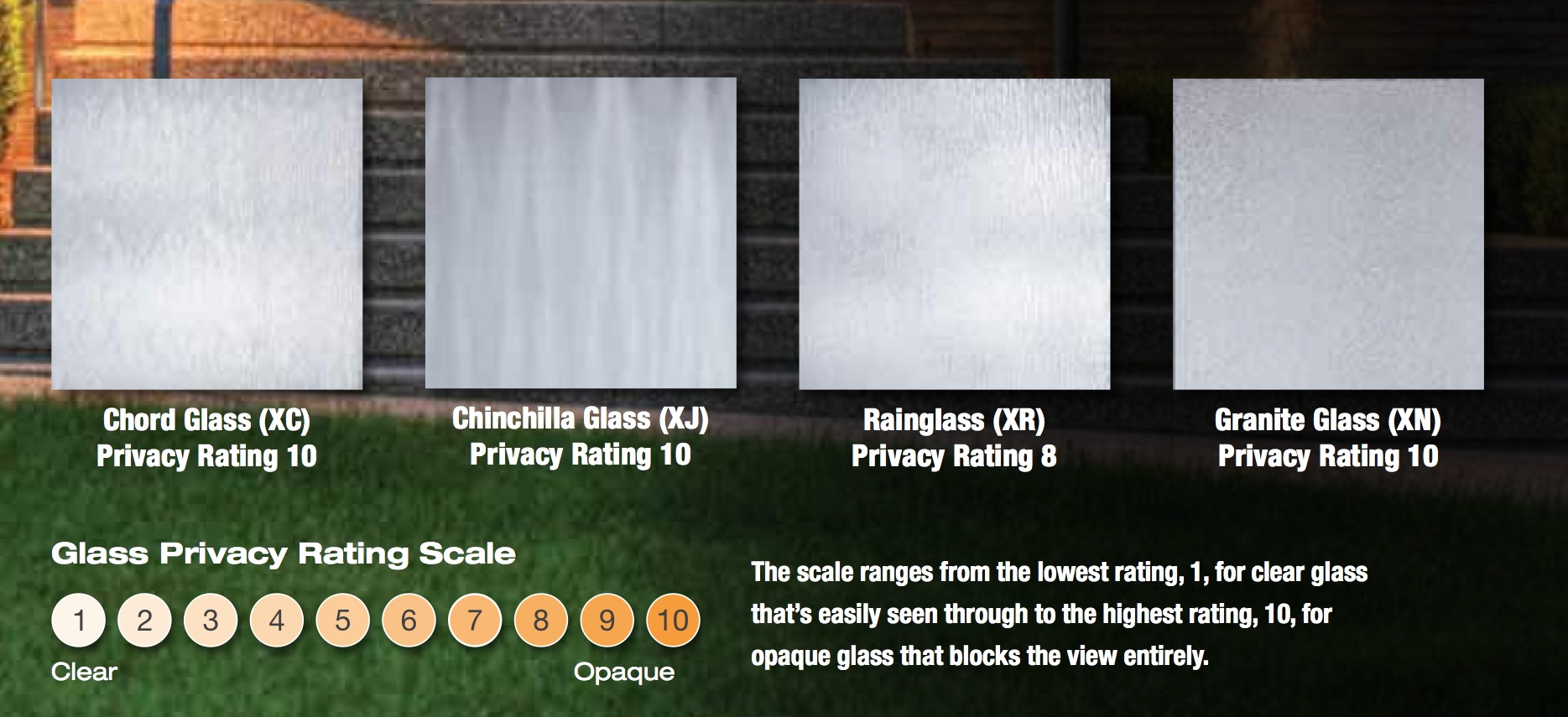 Therma Tru 8 X 36 X 1 Rain Privacy Glass Surround Door Lite
