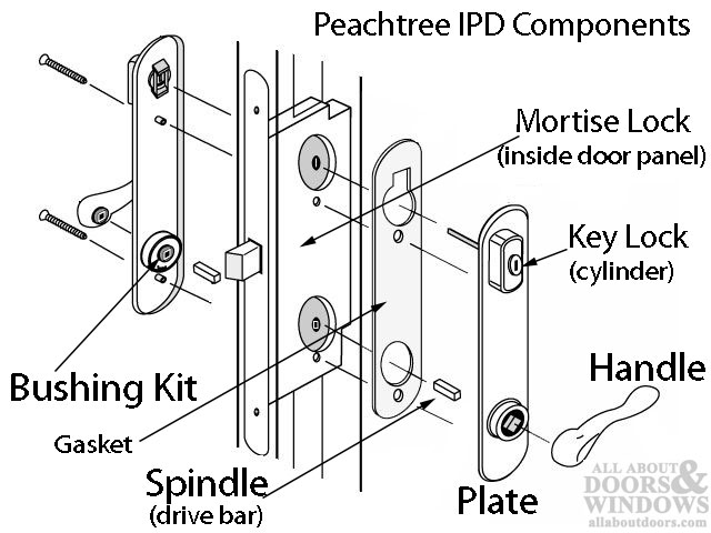 Auxillary Locking Module Drive Bar Rod Ipd Door Bottom