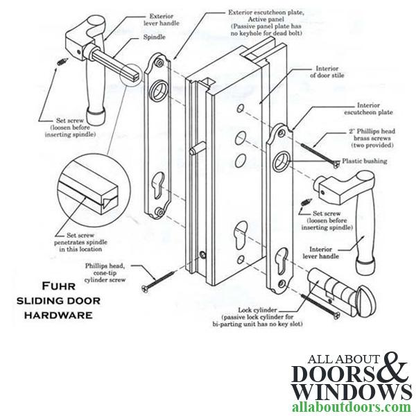 Sliding Door Locking Handle Set