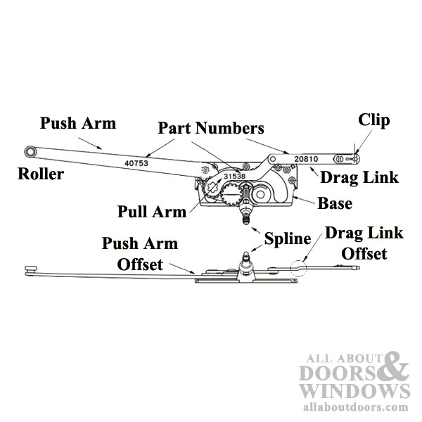Diagram showing that operator consists of a base with a long straight arm coming off of it, a shorter pull arm with a hinged drag link and clip and a spline on the base