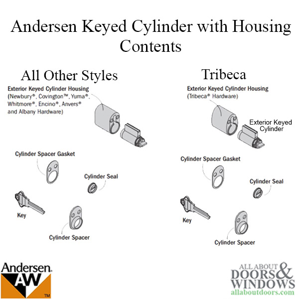 Black Andersen Keyed Lock Cylinder with Housing FWH