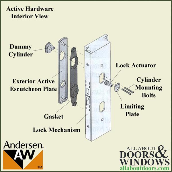 Anderson French Door Lock Droughtrelief Org